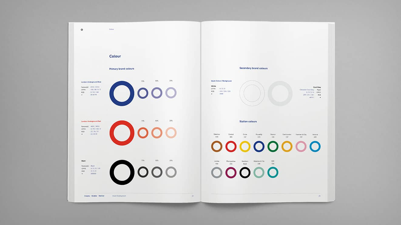 tfl london underground asset development colour spread