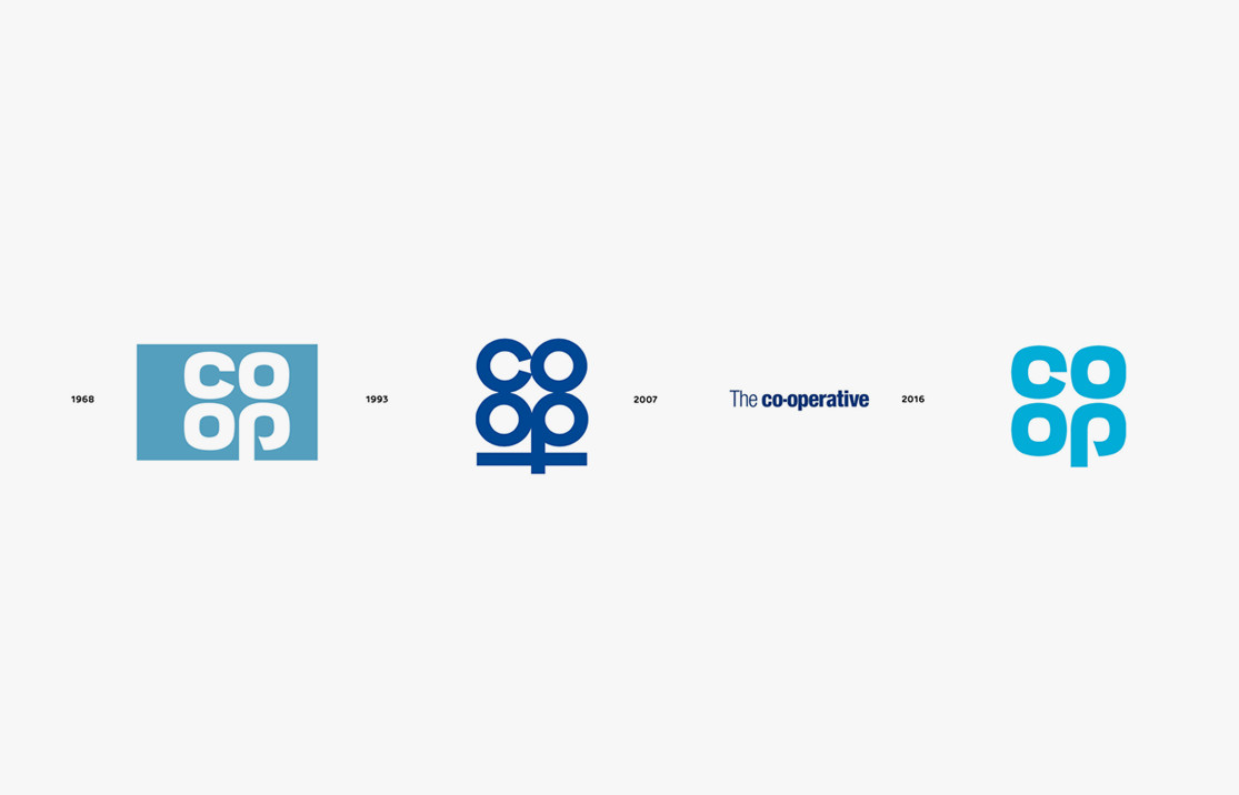 Brand identities: old to new